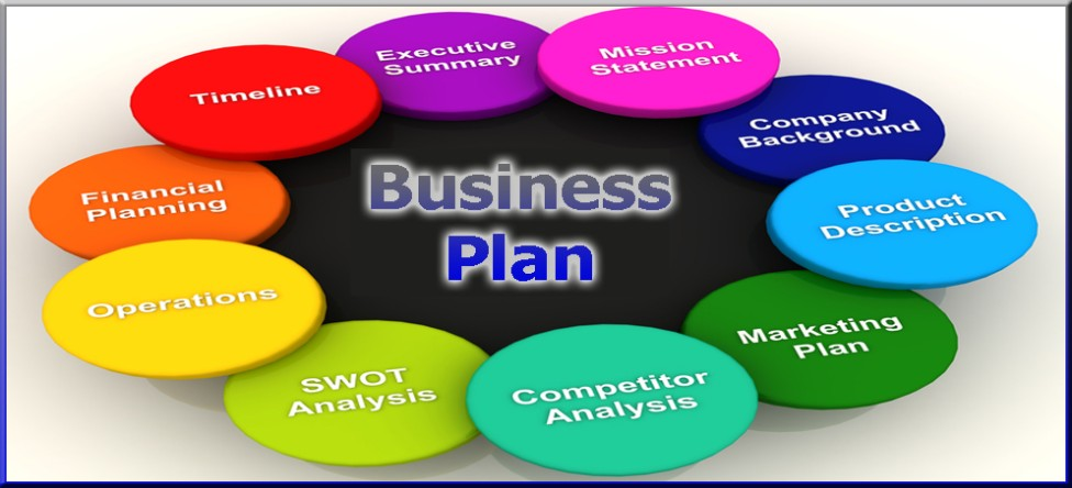 business plan kbc